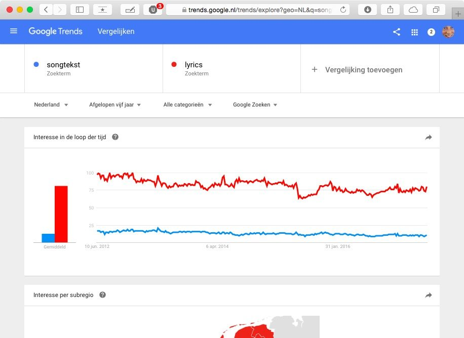 google trends seo tip